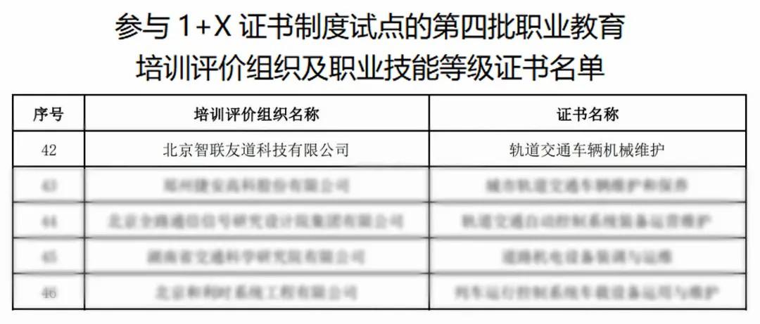 """智联友道入围""""1+X""""证书制度试点第四批职业教育培训评价组织"""